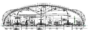 Lehrter-Bhf-Kreuzungsbereich